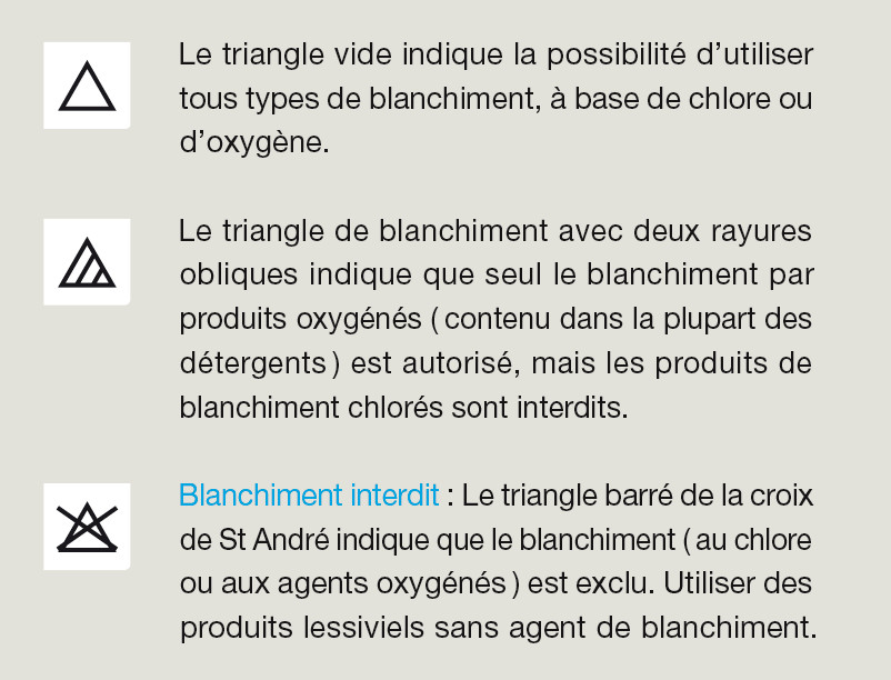 Signification des pictogrammes blanchiment : le triangle